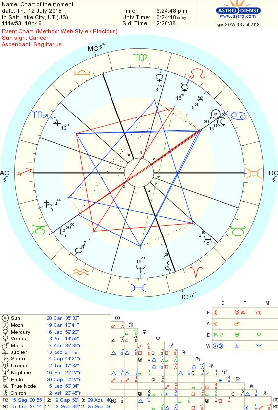 astro_w2gw.1487.20246