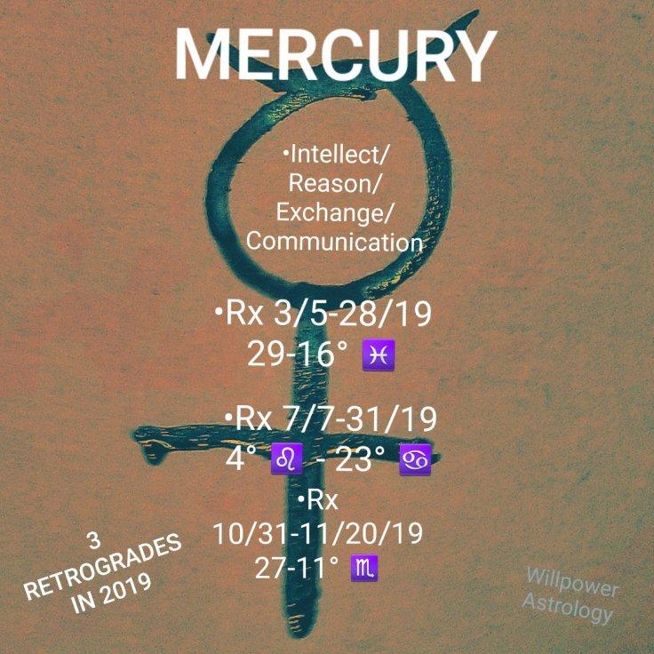 2019 Retrograde Planner – Willpower Astrology